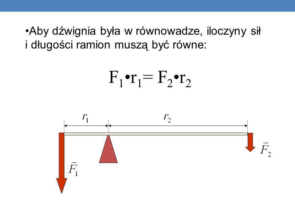 Aby dźwignia była w równowadze, iloczyny sił i długości ramion muszą być równe: F 1r 1 = F 2r 2