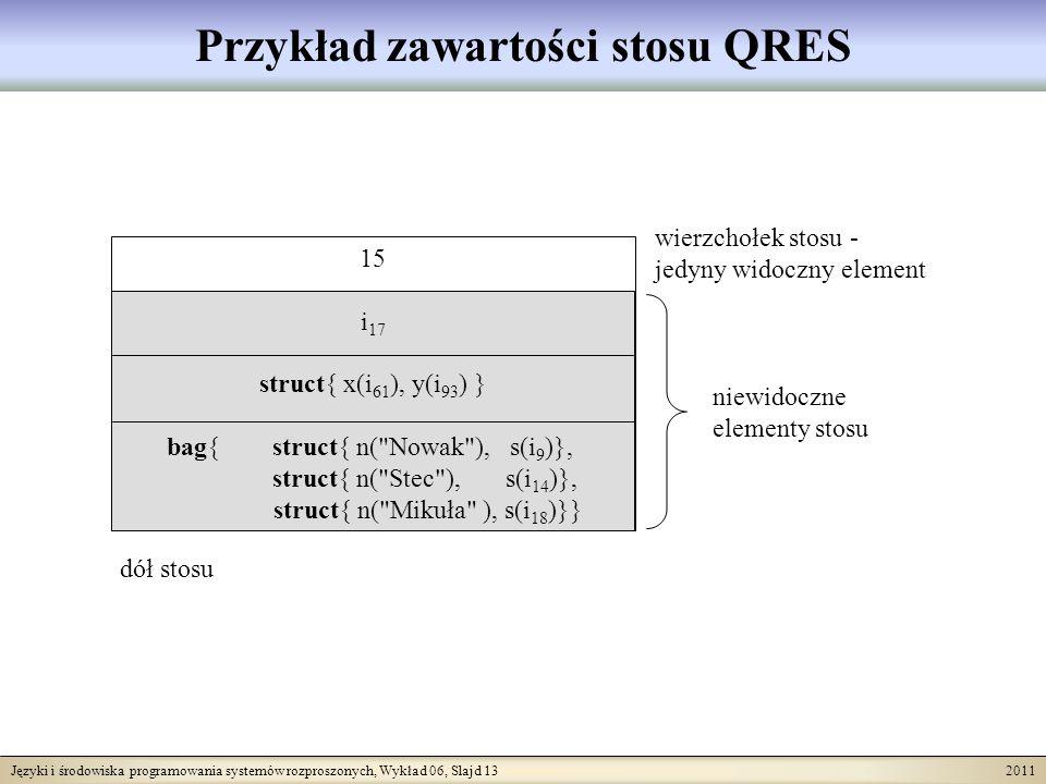 Języki i środowiska programowania systemów rozproszonych, Wykład 06, Slajd 13 2011 15 i 17 struct{ x(i 61 ), y(i 93 ) } bag{ struct{ n( Nowak ), s(i 9 )}, struct{ n( Stec ), s(i 14 )}, struct{ n( Mikuła ), s(i 18 )}} Przykład zawartości stosu QRES dół stosu wierzchołek stosu - jedyny widoczny element niewidoczne elementy stosu