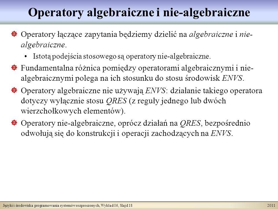 Języki i środowiska programowania systemów rozproszonych, Wykład 06, Slajd 18 2011 Operatory algebraiczne i nie-algebraiczne Operatory łączące zapytania będziemy dzielić na algebraiczne i nie- algebraiczne.
