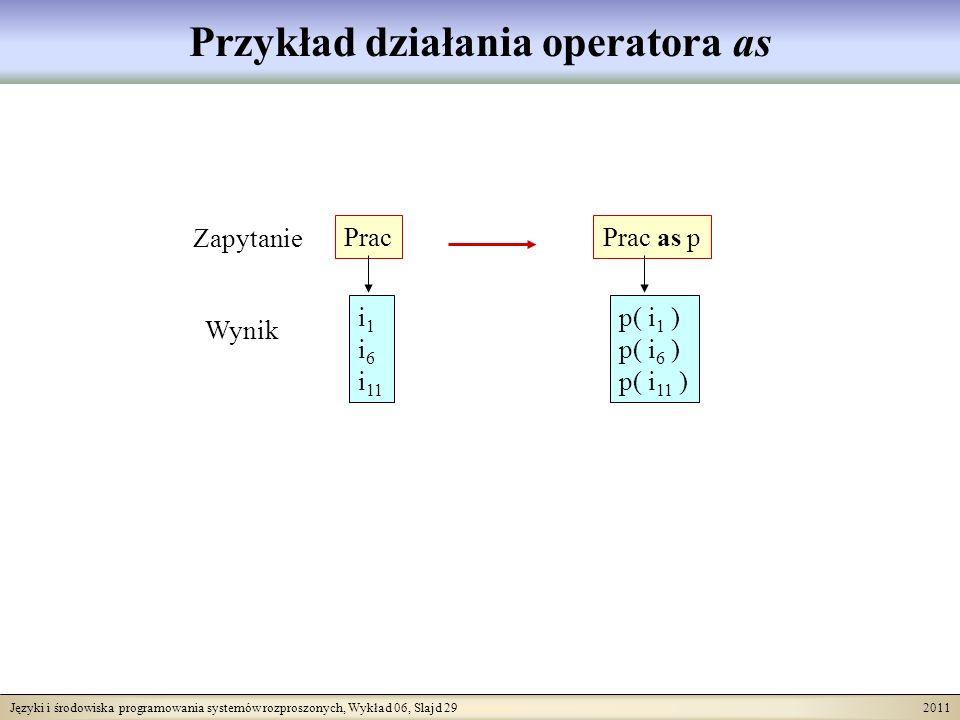 Języki i środowiska programowania systemów rozproszonych, Wykład 06, Slajd 29 2011 Przykład działania operatora as i 1 i 6 i 11 Prac p( i 1 ) p( i 6 ) p( i 11 ) Prac as p Zapytanie Wynik