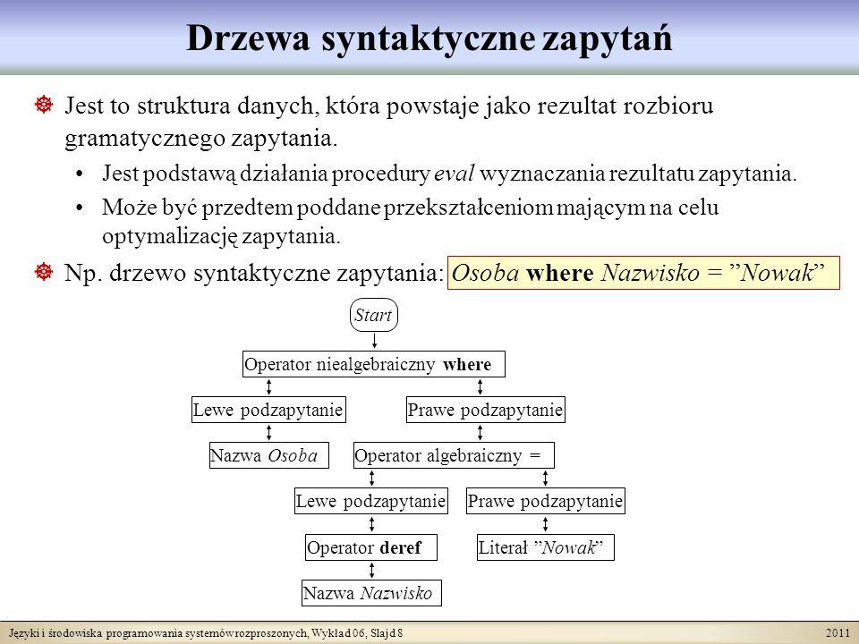 Języki i środowiska programowania systemów rozproszonych, Wykład 06, Slajd 8 2011 Drzewa syntaktyczne zapytań Jest to struktura danych, która powstaje jako rezultat rozbioru gramatycznego zapytania.