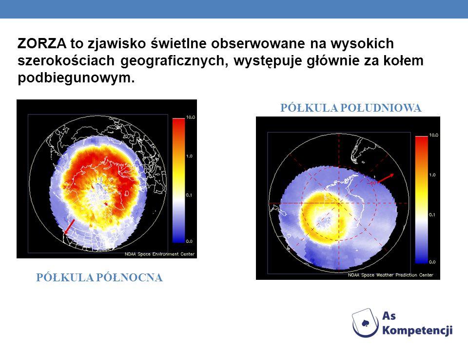 PÓŁKULA PÓŁNOCNA PÓŁKULA POŁUDNIOWA ZORZA to zjawisko świetlne obserwowane na wysokich szerokościach geograficznych, występuje głównie za kołem podbie