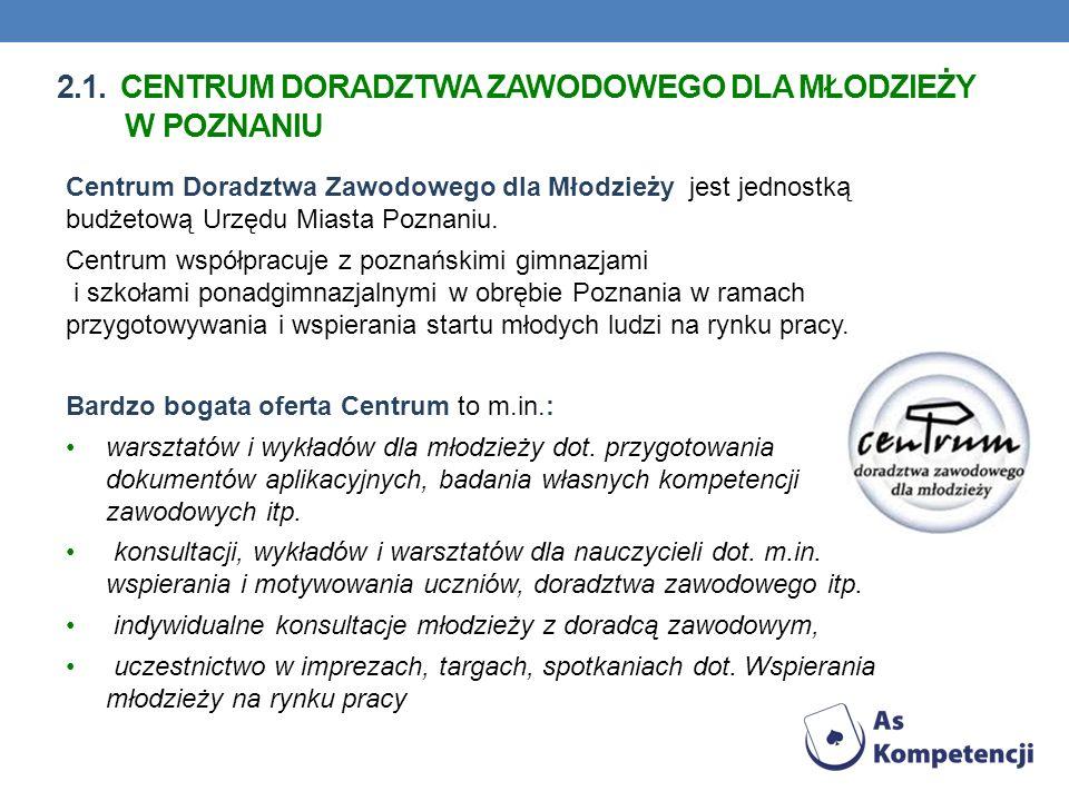 7.2.ETAPY PRZYGOTOWANIA DOKUMENTÓW APLIKACYJNYCH I.