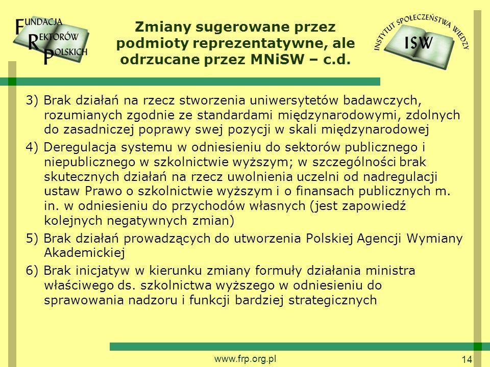 14 Zmiany sugerowane przez podmioty reprezentatywne, ale odrzucane przez MNiSW – c.d.