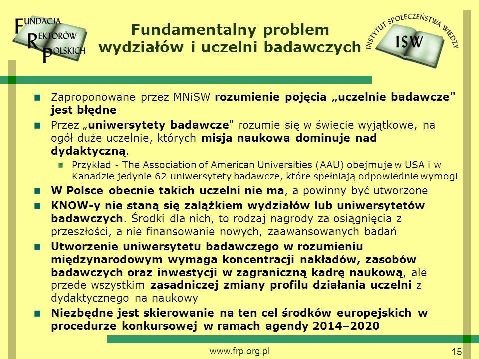 15 Fundamentalny problem wydziałów i uczelni badawczych Zaproponowane przez MNiSW rozumienie pojęcia uczelnie badawcze jest błędne Przez uniwersytety badawcze rozumie się w świecie wyjątkowe, na ogół duże uczelnie, których misja naukowa dominuje nad dydaktyczną.