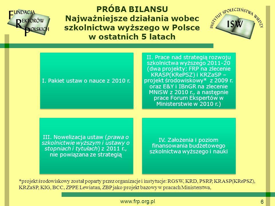 6 PRÓBA BILANSU Najważniejsze działania wobec szkolnictwa wyższego w Polsce w ostatnich 5 latach www.frp.org.pl *projekt środowiskowy został poparty przez organizacje i instytucje: RGSW, KRD, PSRP, KRASP(KRePSZ), KRZaSP, KIG, BCC, ZPPE Lewiatan, ZBP jako projekt bazowy w pracach Ministerstwa,