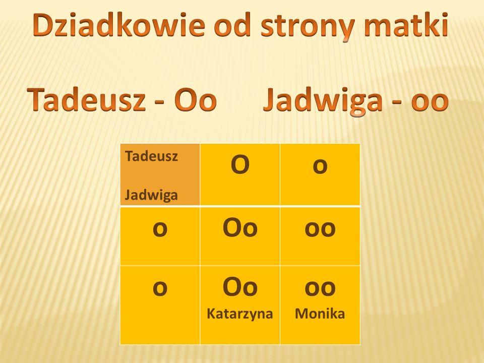 Tadeusz Jadwiga Oo oOooo oOo Katarzyna oo Monika