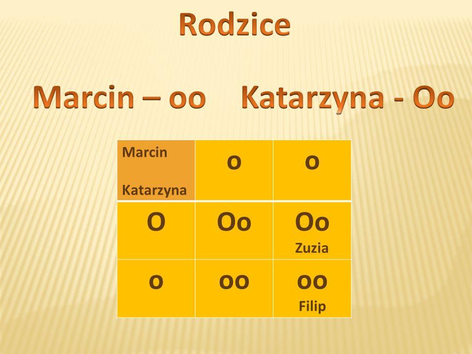 Marcin Katarzyna oo OOo Zuzia ooo Filip