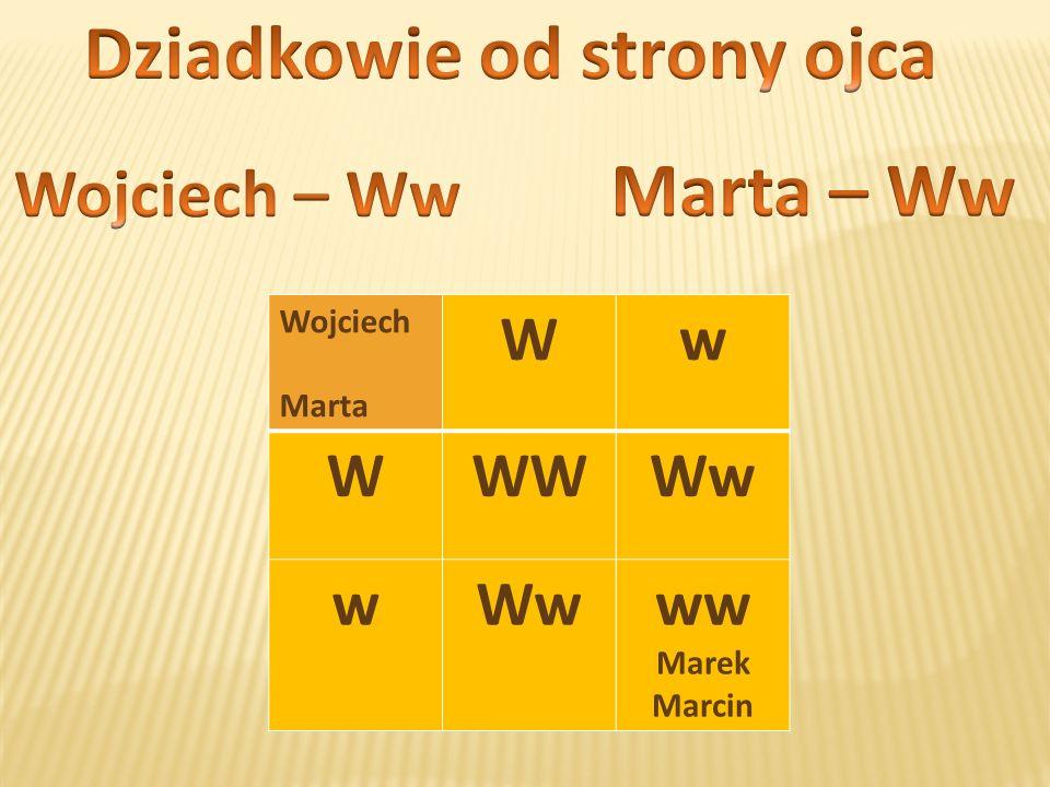 Wojciech Marta Ww WWWWw w ww Marek Marcin