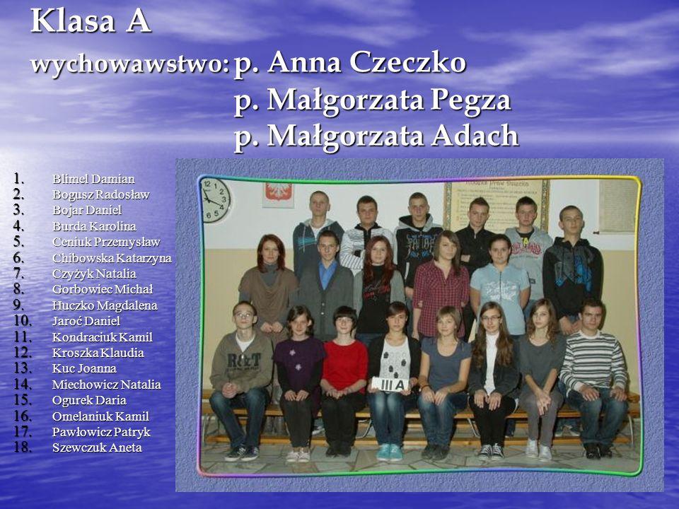 Klasa A wychowawstwo: p. Anna Czeczko p. Małgorzata Pegza p. Małgorzata Adach 1. Blimel Damian 2. Bogusz Radosław 3. Bojar Daniel 4. Burda Karolina 5.