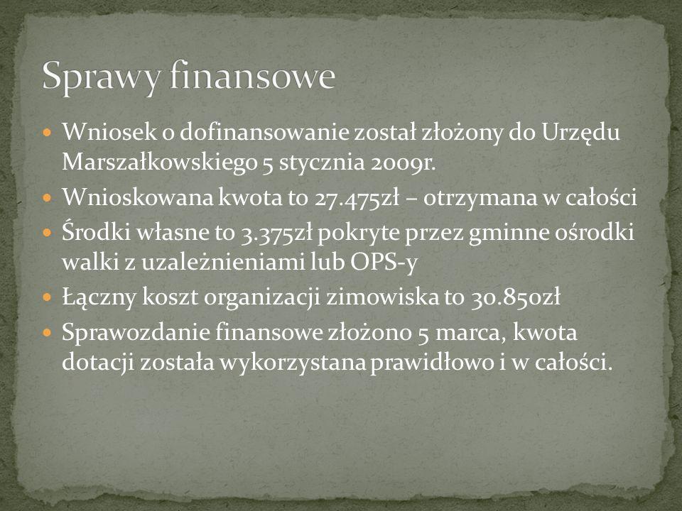 Wniosek o dofinansowanie został złożony do Urzędu Marszałkowskiego 5 stycznia 2009r.