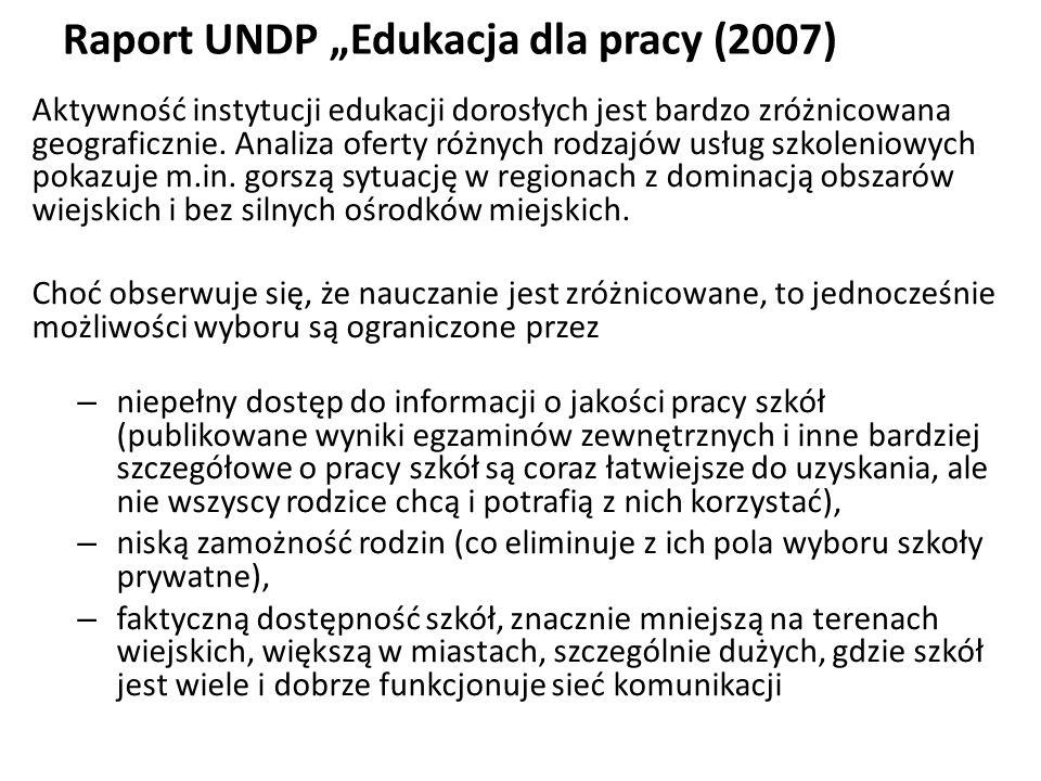 Raport UNDP W TROSCE O PRACĘ (2004) Praca z perspektywy przemian rolnictwa i obszarów wiejskich Wnioski i rekomendacje 1.potrzebne są działania w kier