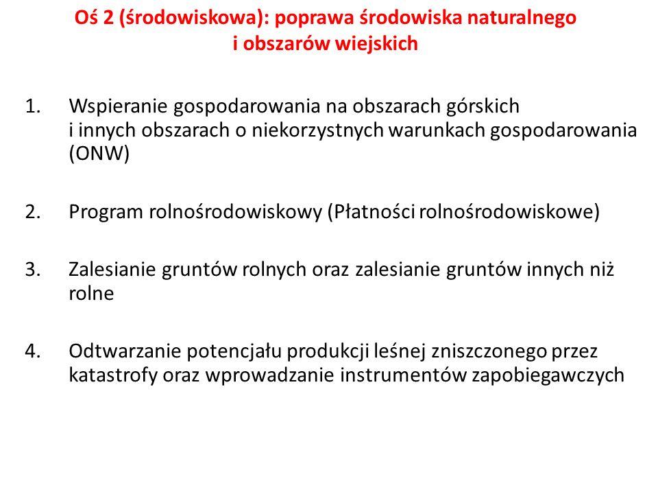 Oś 1 (gospodarcza): poprawa konkurencyjności sektora rolnego i leśnego 1.Szkolenia zawodowe dla osób zatrudnionych w rolnictwie i leśnictwie 2.Ułatwie
