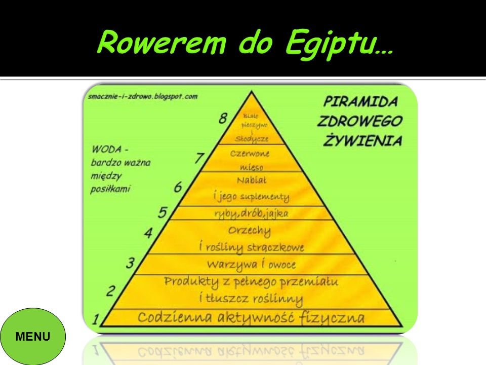 Rowerem do Egiptu… MENU