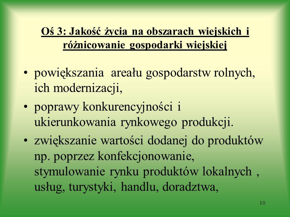 Oś 3: Jakość życia na obszarach wiejskich i różnicowanie gospodarki wiejskiej powiększania areału gospodarstw rolnych, ich modernizacji, poprawy konku