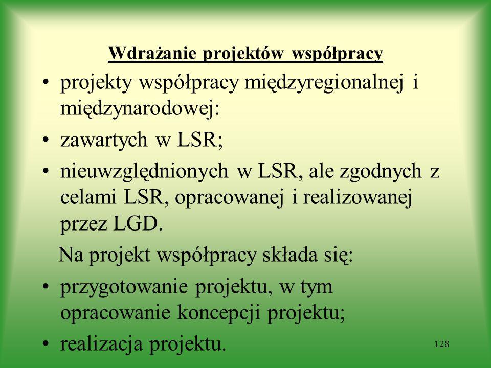 Wdrażanie projektów współpracy projekty współpracy międzyregionalnej i międzynarodowej: zawartych w LSR; nieuwzględnionych w LSR, ale zgodnych z celam