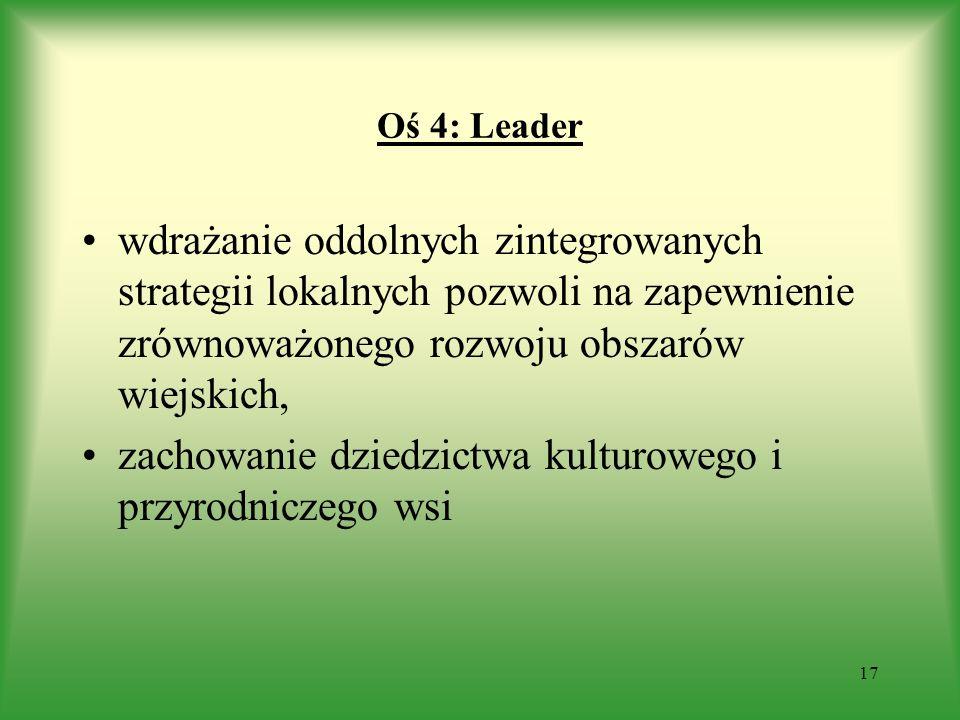 Oś 4: Leader wdrażanie oddolnych zintegrowanych strategii lokalnych pozwoli na zapewnienie zrównoważonego rozwoju obszarów wiejskich, zachowanie dzied