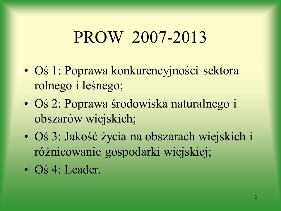 PROW 2007-2013 Oś 1: Poprawa konkurencyjności sektora rolnego i leśnego; Oś 2: Poprawa środowiska naturalnego i obszarów wiejskich; Oś 3: Jakość życia