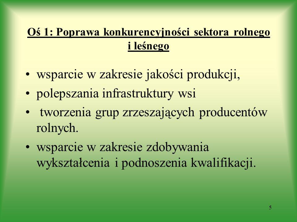 Oś 2: Poprawa środowiska naturalnego i obszarów wiejskich zachowanie i poprawia stanu siedlisk przyrodniczych i ostoi gatunków, odpowiednie praktyki rolnicze w obrębie gospodarstwa, promowanie zrównoważonego sposobu gospodarowania, odpowiednie użytkowanie gleb i ochrona wód, kształtowanie struktury krajobrazu, 6