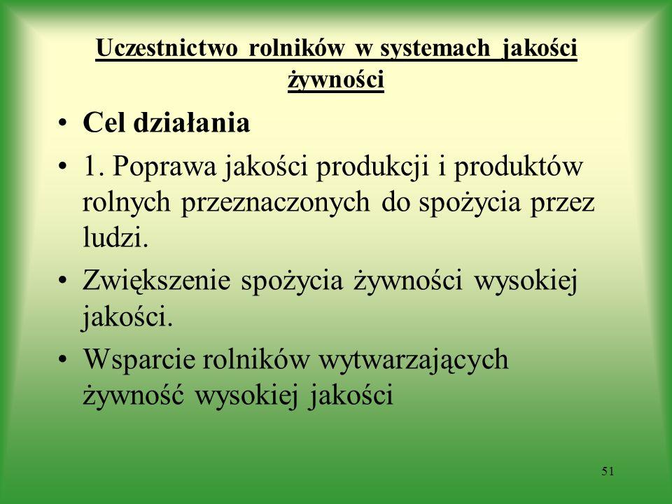 Uczestnictwo rolników w systemach jakości żywności Cel działania 1. Poprawa jakości produkcji i produktów rolnych przeznaczonych do spożycia przez lud