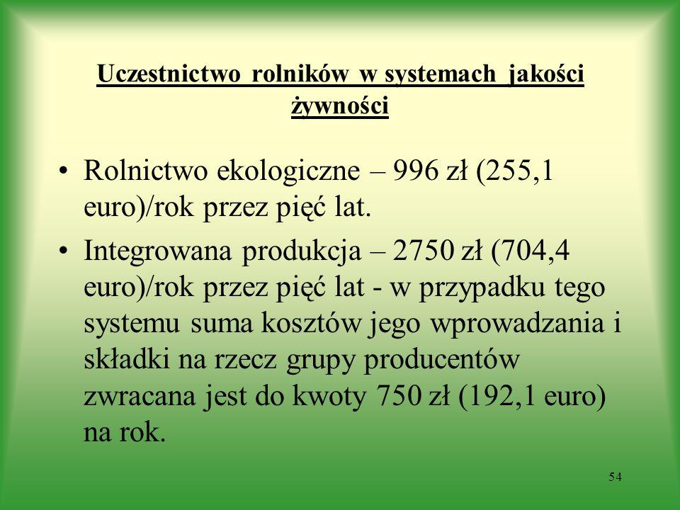 Uczestnictwo rolników w systemach jakości żywności Rolnictwo ekologiczne – 996 zł (255,1 euro)/rok przez pięć lat. Integrowana produkcja – 2750 zł (70