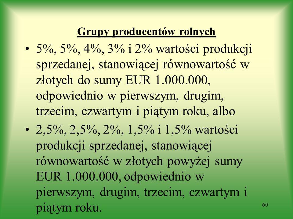 Grupy producentów rolnych 5%, 5%, 4%, 3% i 2% wartości produkcji sprzedanej, stanowiącej równowartość w złotych do sumy EUR 1.000.000, odpowiednio w p
