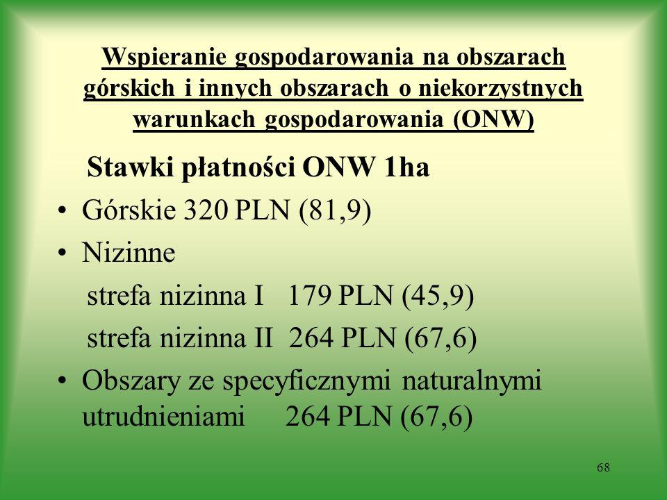 Wspieranie gospodarowania na obszarach górskich i innych obszarach o niekorzystnych warunkach gospodarowania (ONW) Stawki płatności ONW 1ha Górskie 32