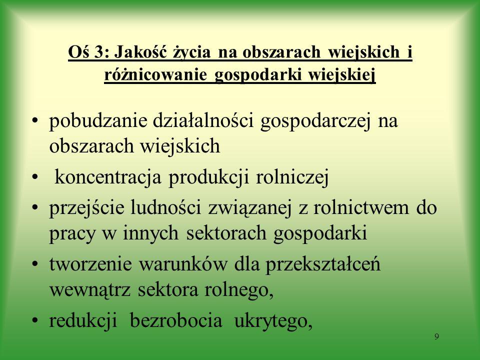 Oś 3: Jakość życia na obszarach wiejskich i różnicowanie gospodarki wiejskiej powiększania areału gospodarstw rolnych, ich modernizacji, poprawy konkurencyjności i ukierunkowania rynkowego produkcji.