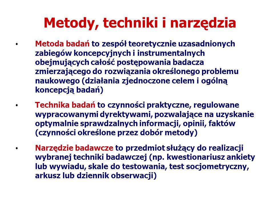 Metody, techniki i narzędzia Metoda badań to zespół teoretycznie uzasadnionych zabiegów koncepcyjnych i instrumentalnych obejmujących całość postępowa