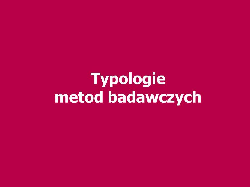 Typologie metod badawczych
