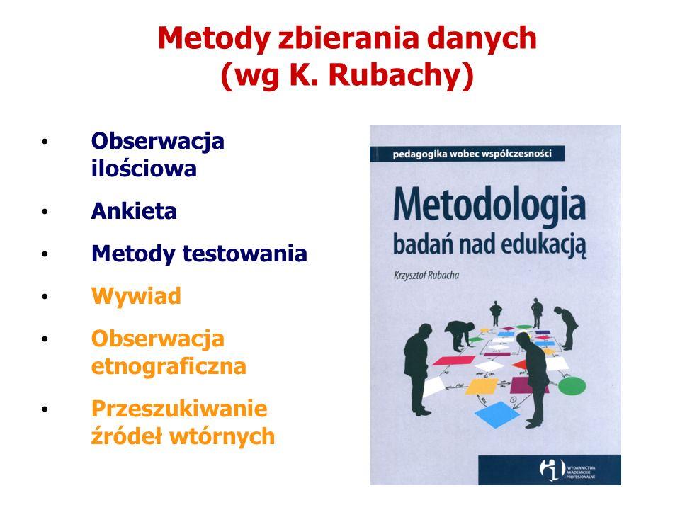 Metody zbierania danych (wg K. Rubachy) Obserwacja ilościowa Ankieta Metody testowania Wywiad Obserwacja etnograficzna Przeszukiwanie źródeł wtórnych