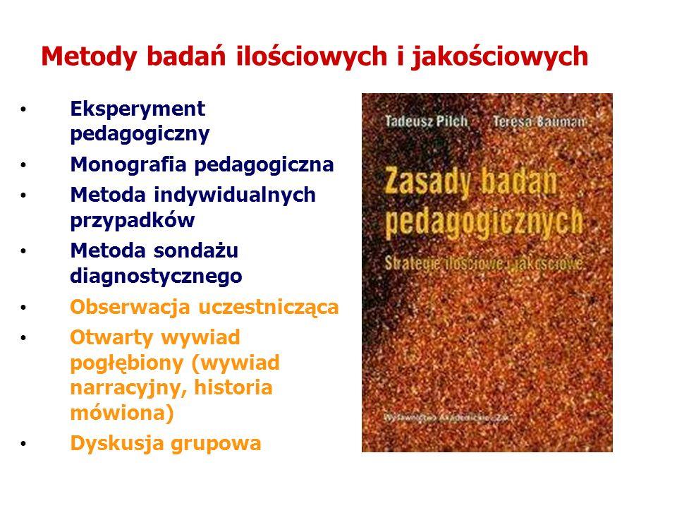 Metody badań ilościowych i jakościowych Eksperyment pedagogiczny Monografia pedagogiczna Metoda indywidualnych przypadków Metoda sondażu diagnostyczne