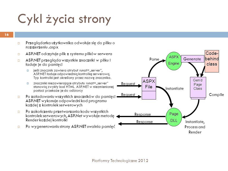 Cykl życia strony Platformy Technologiczne 2012 16 Przeglądarka użytkownika odwołuje się do pliku o rozszerzeniu.aspx ASP.NET odczytuje plik z systemu