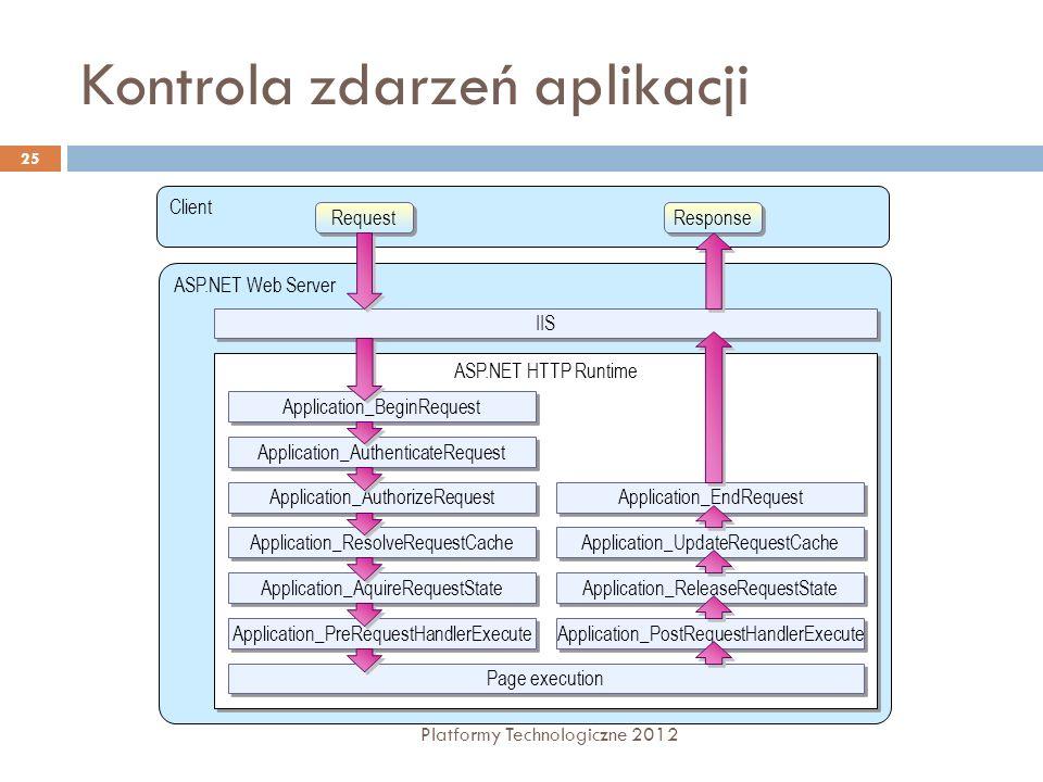 Kontrola zdarzeń aplikacji Platformy Technologiczne 2012 25 ASP.NET Web Server Client ASP.NET HTTP Runtime IIS Application_BeginRequest Application_Au