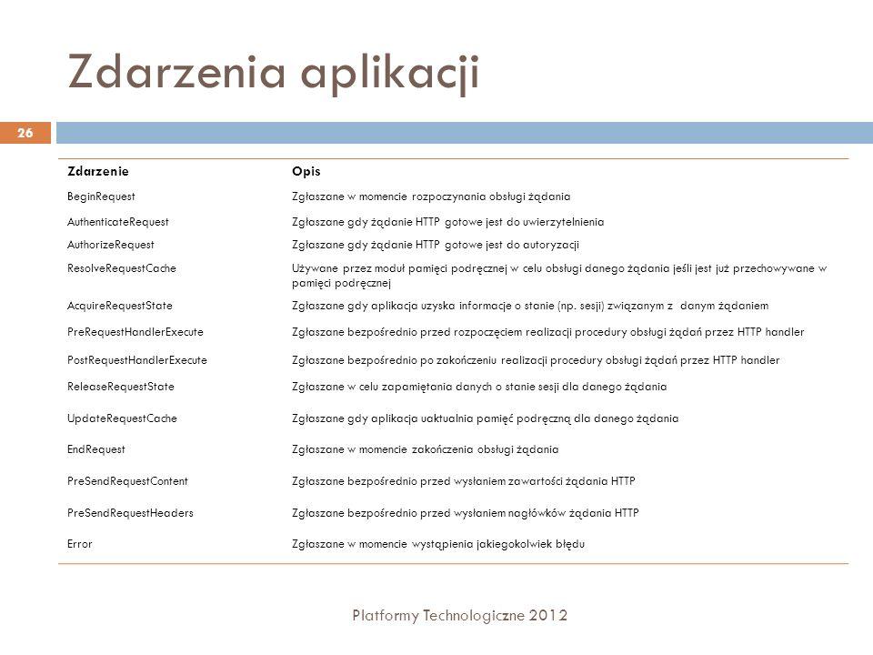 Zdarzenia aplikacji Platformy Technologiczne 2012 26 ZdarzenieOpis BeginRequestZgłaszane w momencie rozpoczynania obsługi żądania AuthenticateRequestZ