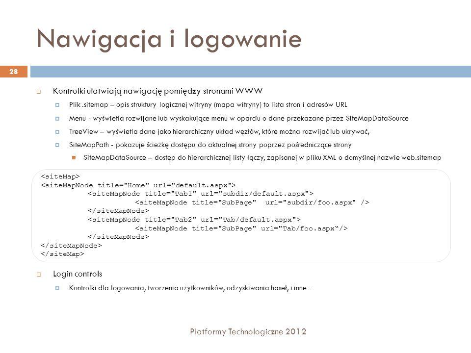 Nawigacja i logowanie Platformy Technologiczne 2012 28 Kontrolki ułatwiają nawigację pomiędzy stronami WWW Plik.sitemap – opis struktury logicznej wit