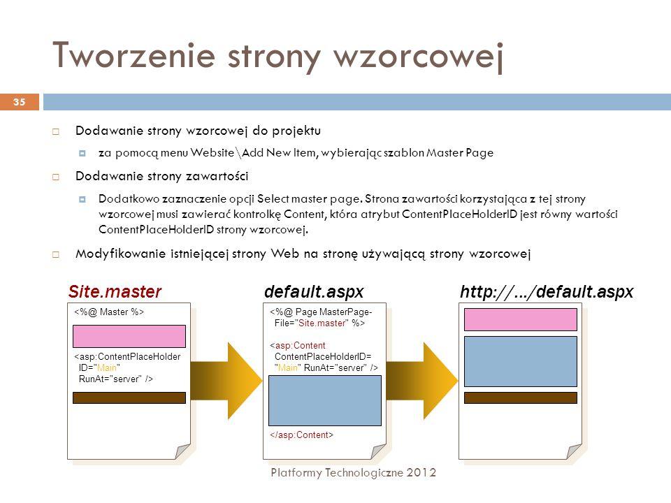 Tworzenie strony wzorcowej Platformy Technologiczne 2012 35 Dodawanie strony wzorcowej do projektu za pomocą menu Website\Add New Item, wybierając sza