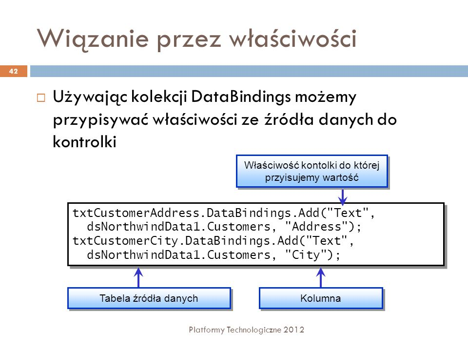 Wiązanie przez właściwości Platformy Technologiczne 2012 42 Używając kolekcji DataBindings możemy przypisywać właściwości ze źródła danych do kontrolk