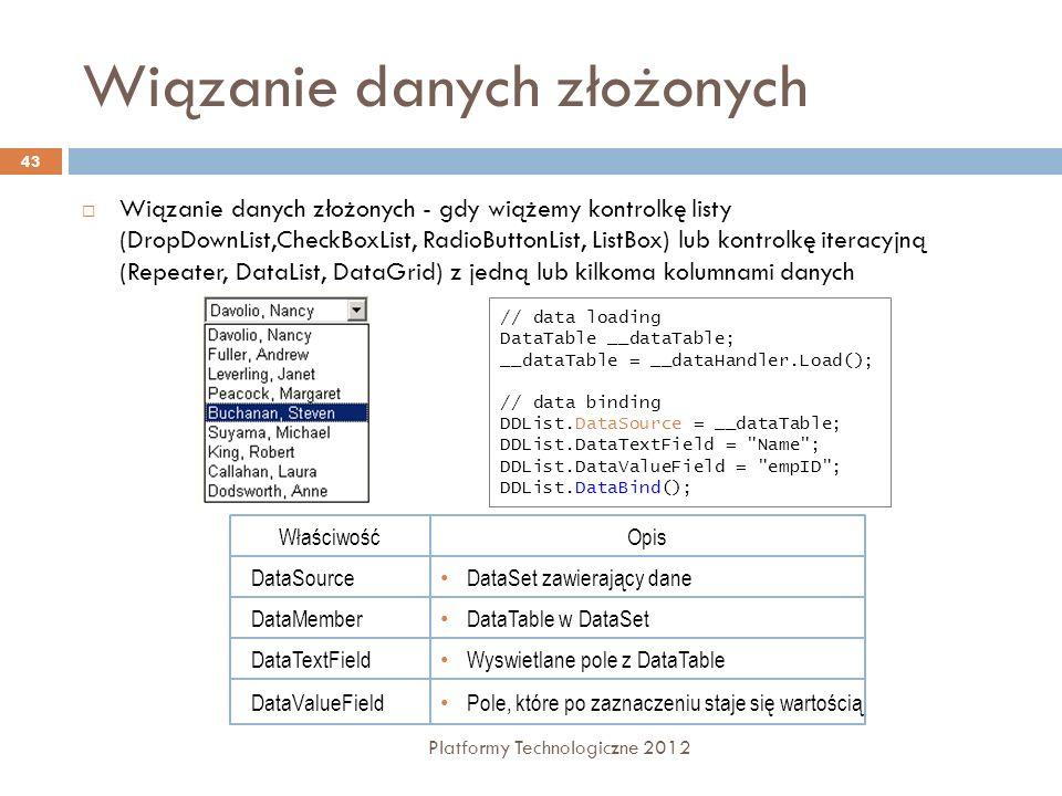 Wiązanie danych złożonych Platformy Technologiczne 2012 43 Wiązanie danych złożonych - gdy wiążemy kontrolkę listy (DropDownList,CheckBoxList, RadioBu