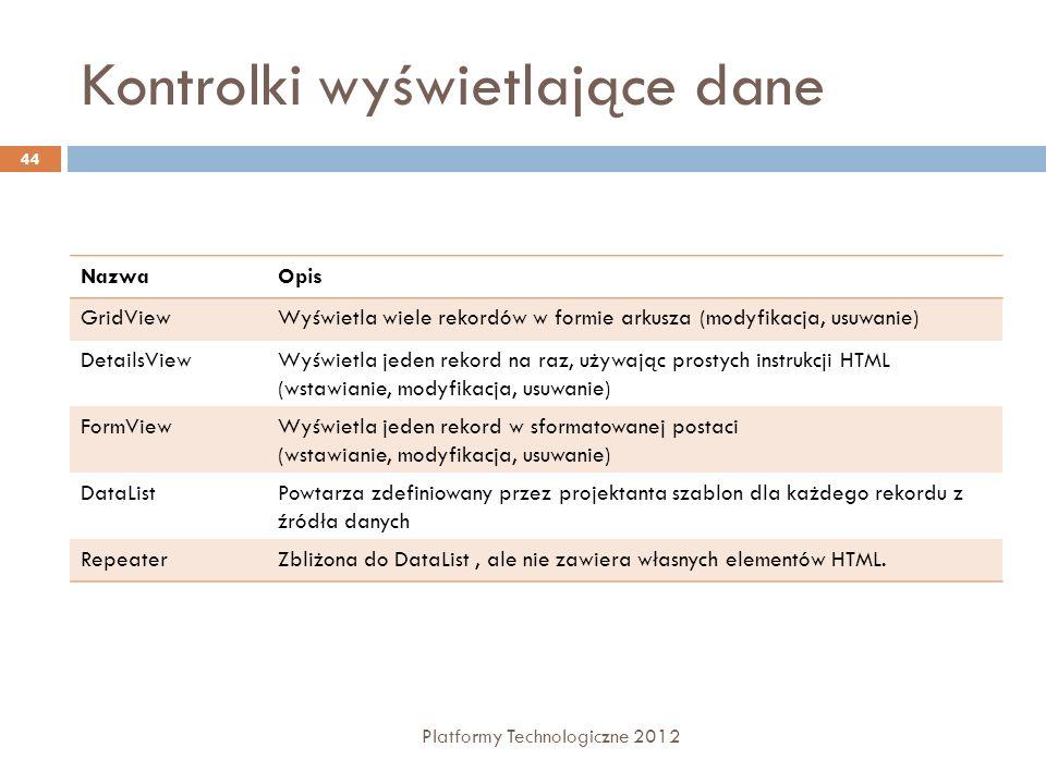 Kontrolki wyświetlające dane Platformy Technologiczne 2012 44 NazwaOpis GridViewWyświetla wiele rekordów w formie arkusza (modyfikacja, usuwanie) Deta