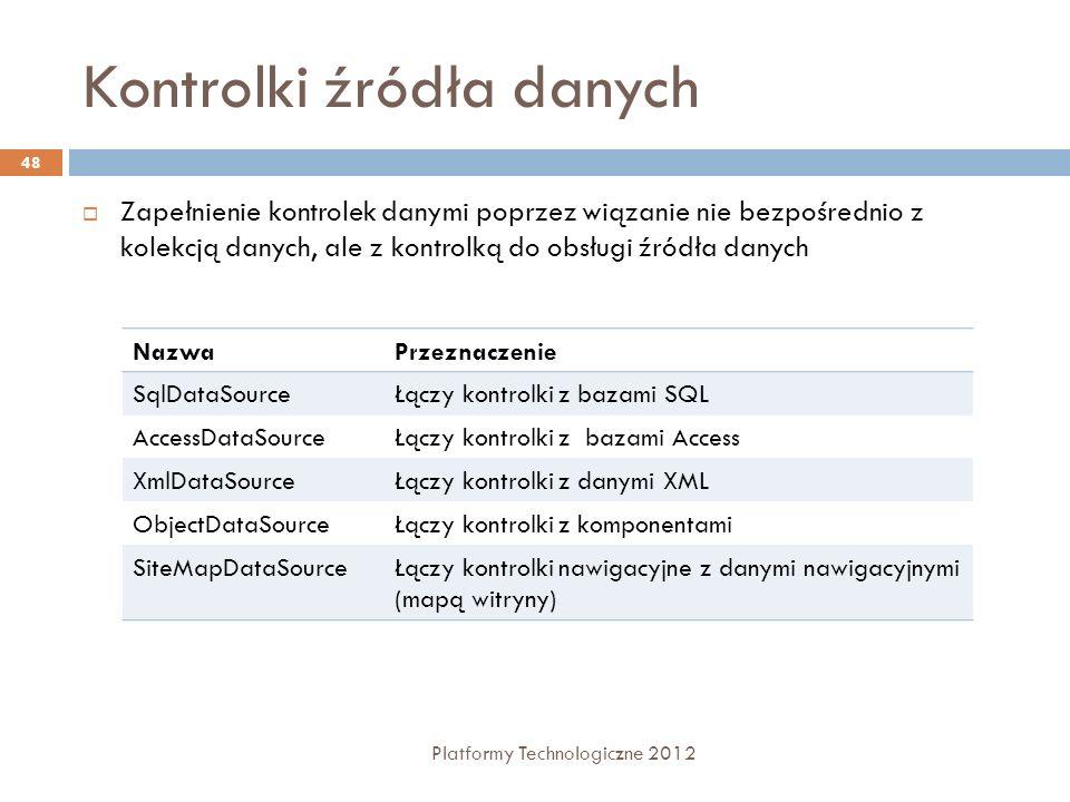 Kontrolki źródła danych Platformy Technologiczne 2012 48 Zapełnienie kontrolek danymi poprzez wiązanie nie bezpośrednio z kolekcją danych, ale z kontr
