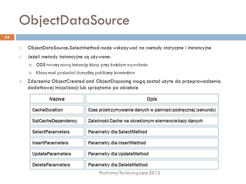 ObjectDataSource Platformy Technologiczne 2012 53 ObjectDataSource.SelectMethod może wskazywać na metody statyczne i instancyjne Jeżeli metody instanc