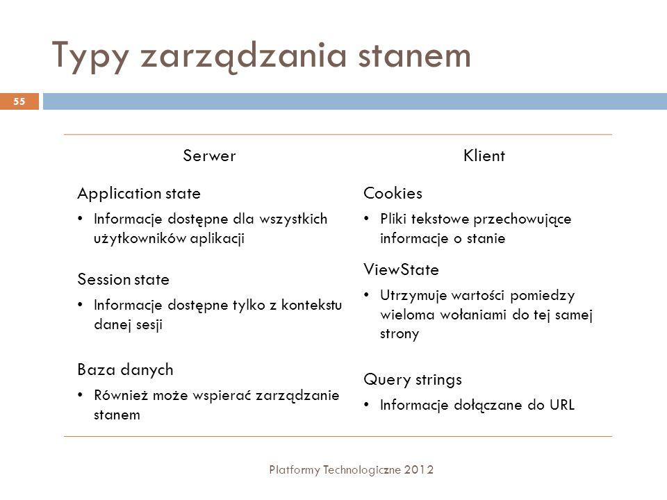 Typy zarządzania stanem Platformy Technologiczne 2012 55 SerwerKlient Application state Informacje dostępne dla wszystkich użytkowników aplikacji Cook
