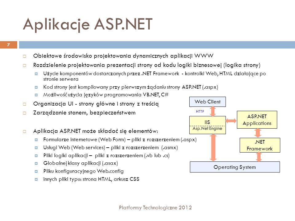 Aplikacje ASP.NET Platformy Technologiczne 2012 7 Obiektowe środowisko projektowania dynamicznych aplikacji WWW Rozdzielenie projektowania prezentacji