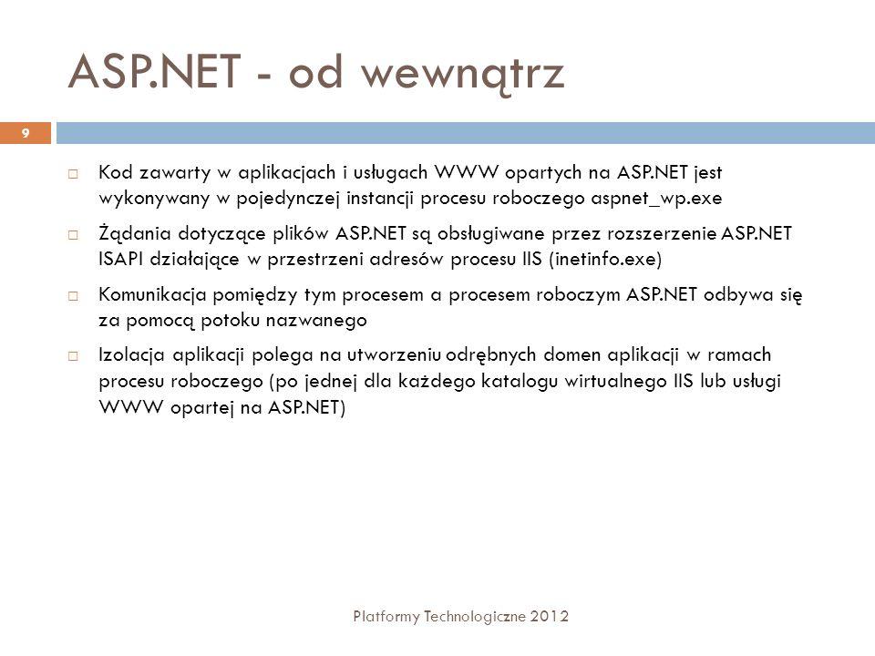 ASP.NET - od wewnątrz Platformy Technologiczne 2012 9 Kod zawarty w aplikacjach i usługach WWW opartych na ASP.NET jest wykonywany w pojedynczej insta
