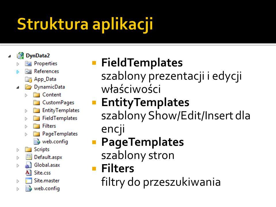 FieldTemplates szablony prezentacji i edycji właściwości EntityTemplates szablony Show/Edit/Insert dla encji PageTemplates szablony stron Filters filtry do przeszukiwania