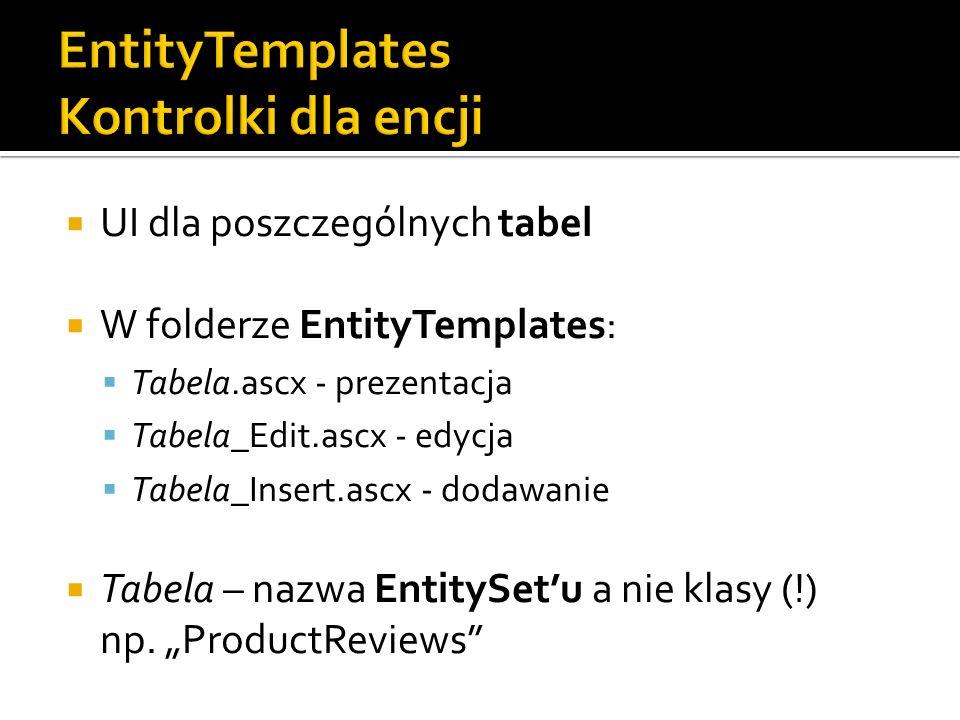 UI dla poszczególnych tabel W folderze EntityTemplates: Tabela.ascx - prezentacja Tabela_Edit.ascx - edycja Tabela_Insert.ascx - dodawanie Tabela – nazwa EntitySetu a nie klasy (!) np.