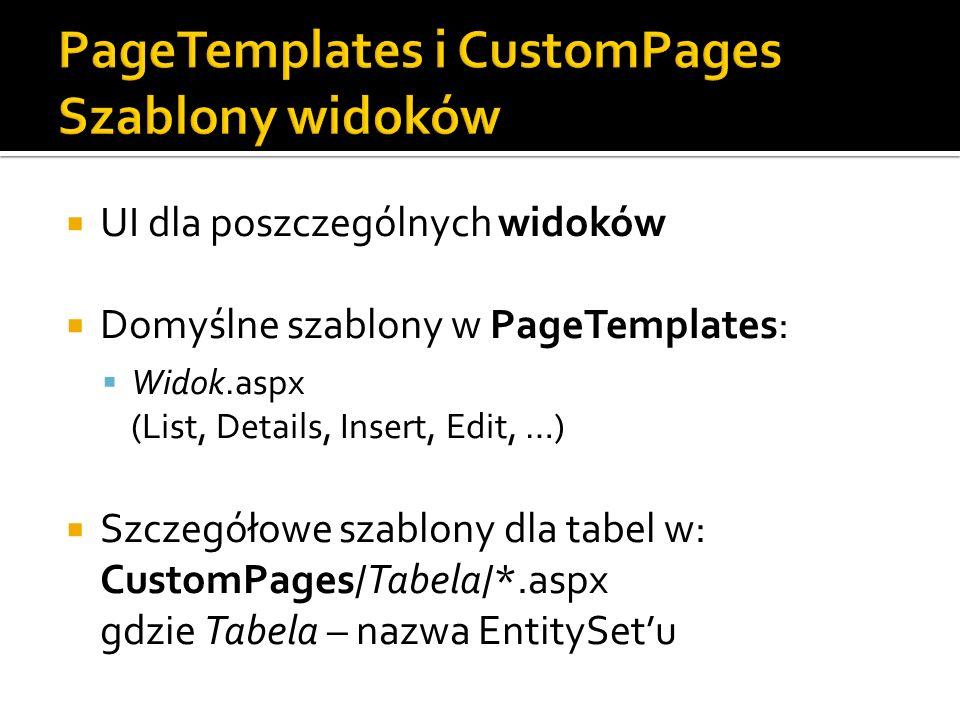 UI dla poszczególnych widoków Domyślne szablony w PageTemplates: Widok.aspx (List, Details, Insert, Edit, …) Szczegółowe szablony dla tabel w: CustomPages/Tabela/*.aspx gdzie Tabela – nazwa EntitySetu