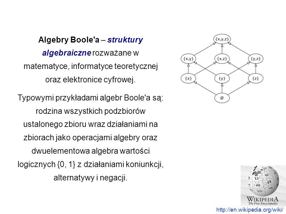 WIKIPEDIA http://en.wikipedia.org/wiki/ Algebry Boole'a – struktury algebraiczne rozważane w matematyce, informatyce teoretycznej oraz elektronice cyf
