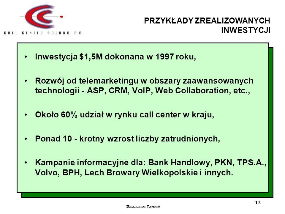 Renaissance Partners 12 Inwestycja $1,5M dokonana w 1997 roku, Rozwój od telemarketingu w obszary zaawansowanych technologii - ASP, CRM, VoIP, Web Col